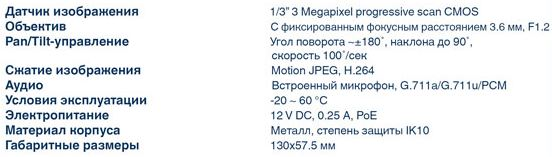 DH-IPC-HDB4300FP-PT-01