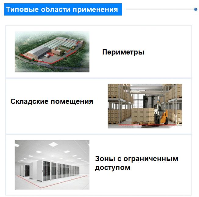 Типовые-области-применения