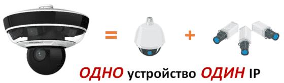 hikvision-panovu-vse-v-odnom