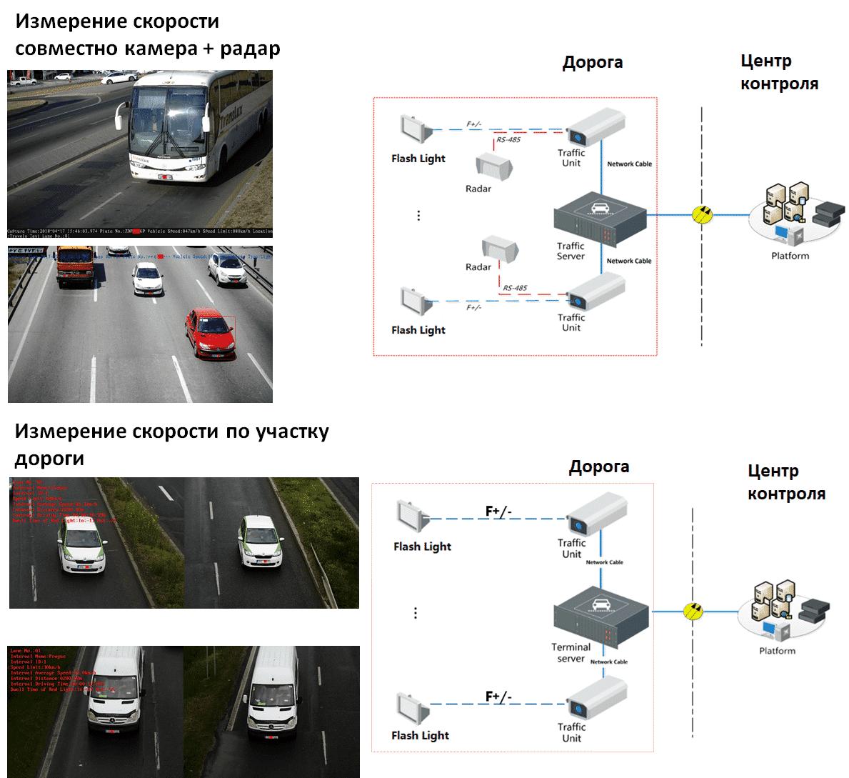 3-hikvision-architecture