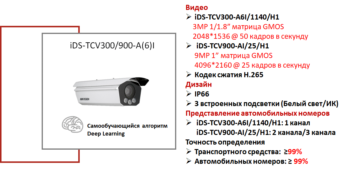 4-hikvision-technical-characteristics