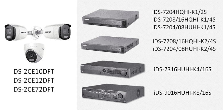 hikvision-cameras-ds-2ce10dft-ds-2ce12dft-ds-2ce72dft-and-recorders-ids