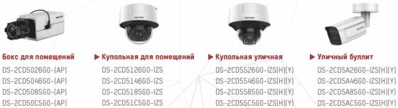 1-Hikvision представляет новые проектные камеры 5 серии