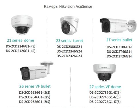 Hikvision AcuSense - оборудование