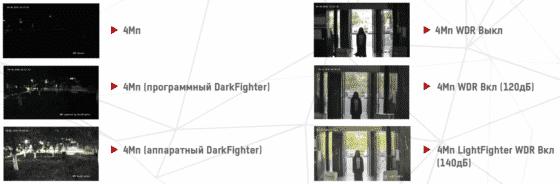 3-Hikvision-преимущества технологий Darkfighter и Lightfighter