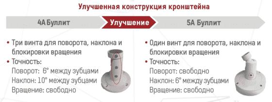 6-Hikvision-улучшенная-конструкция-кронштейна.