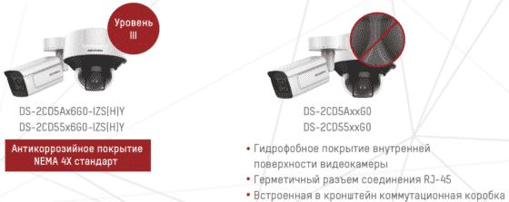 8-Hikvision-Стабильность и защита
