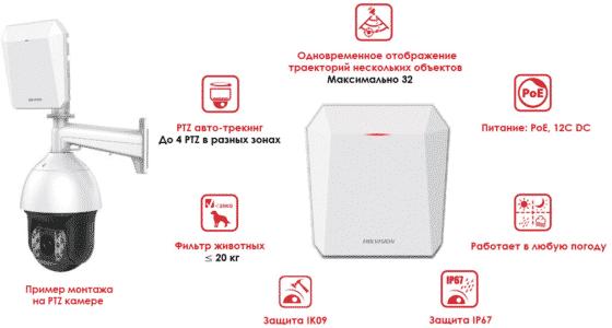 1-vsepogodniy-radar-hikvision-detekcia-dvijeniya-cheloveka