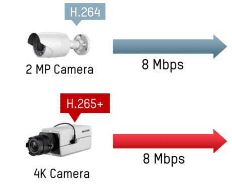 3-solution-hikvision-4k-ultra-hd-equal-bitrate