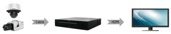 4-solution-hikvision-4k-ultra-hd-from-cameras-to-4k-nvrs-through-hdmi-to-4k-monitors