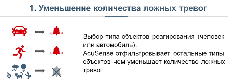 5-prichin-ispolzovat-Hikvision-AcuSense-umenshenie-kolichestva-lozhnih-trevog