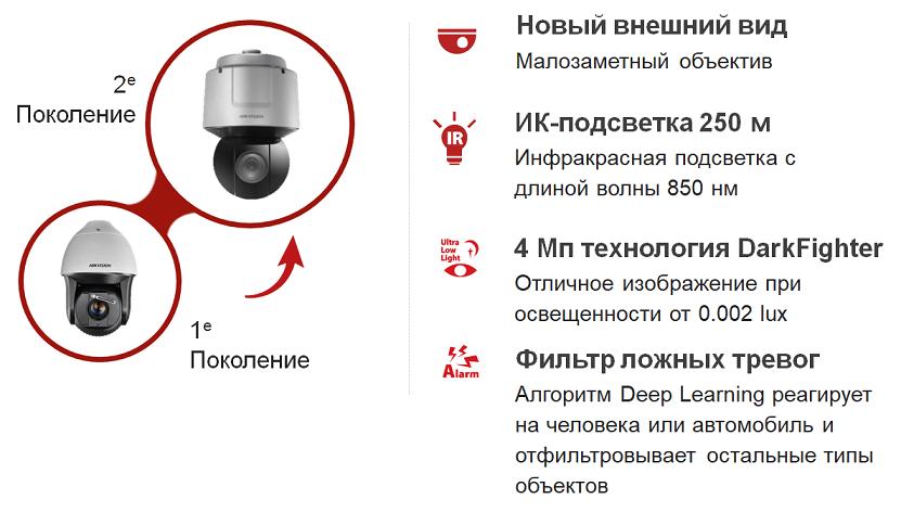 hikvision-df8a-ir-obzor