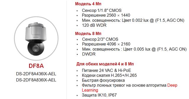 hikvision-df8a-ir-produkciya-modelniy-ryad