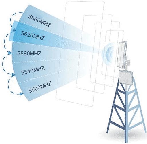 besprovodnoy-most-hikvision-avtomaticheskoe-perekluchenie-kanala